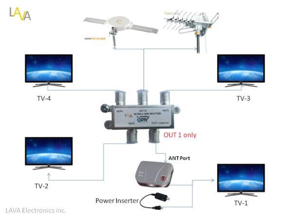 hds12 connection splitter